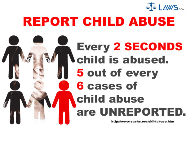 dissertation questions child abuse If you are searching for dissertation topics for finalizing a topic to serve as social work dissertation is still a child abuse: impact on children's.